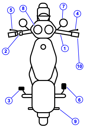 learners license south africa motorcycle controls revision picture